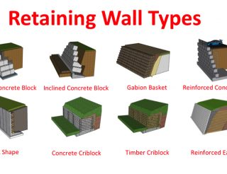 Retaining Wall Types