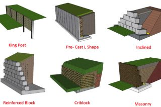 Retaining Wall Types, Retaining Wall Price Comparison