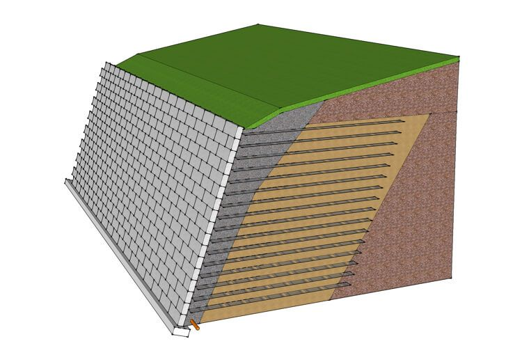 Retaining Wall Solutions Uk Retaining Wall Design